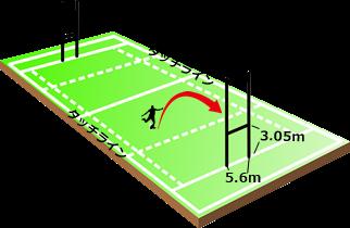 field-159617_6405.6m2