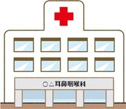 超シンプル病院
